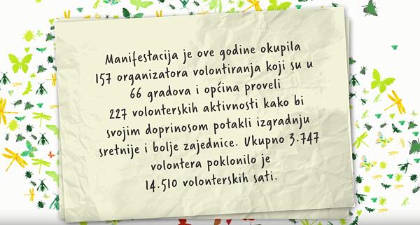 Rezultati manifestacije Hrvatska volontira 2019.
